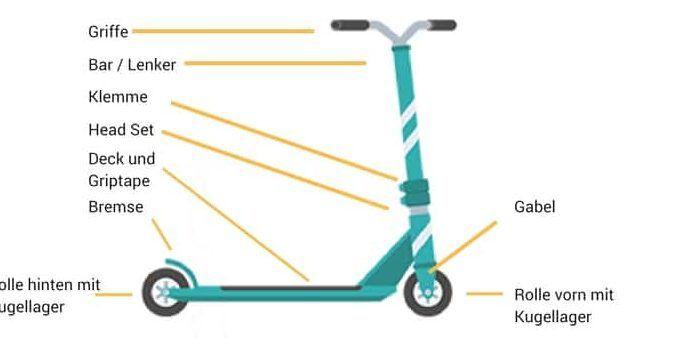 Stunt Scooter Aufbau Infografik